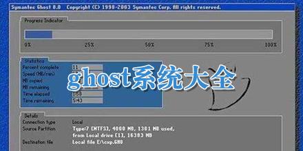 ghost系统大全
